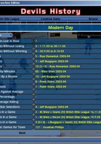 Обложка NHL Eastside Hockey Manager
