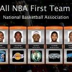 Скриншот International Basketball Manager: Season 2010/11 – Изображение 11