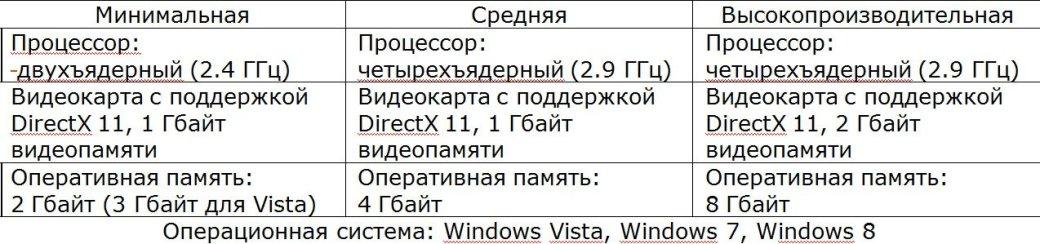 Crysis 3 расплавит ваш компьютер?. - Изображение 3