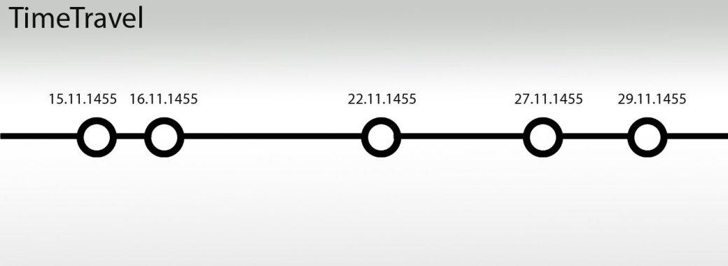"""Сегодня состоялась презентация компании """"TimeTravel"""". - Изображение 4"""