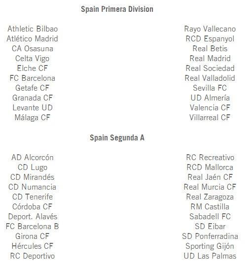В сети появился список всех лицензированных клубов для игры FIFA 14 - Изображение 14