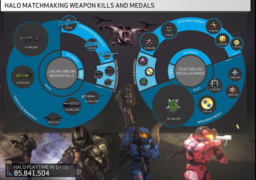 Авторы Halo прекратили поддержку серии - Изображение 1