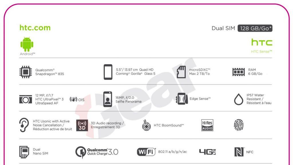Раскрыты все характеристики флагманского HTC U11
