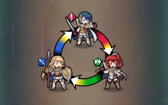 Разбираем Fire Emblem Heroes: Nintendo раскусила суть мобильных игр. - Изображение 4