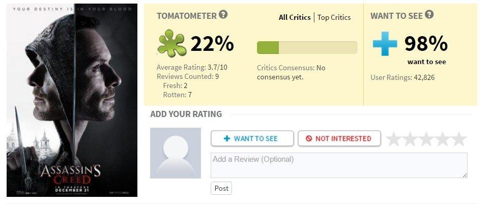 Признайтесь, выэтого ждали: критики уничтожают фильм Assassin's Creed. - Изображение 2