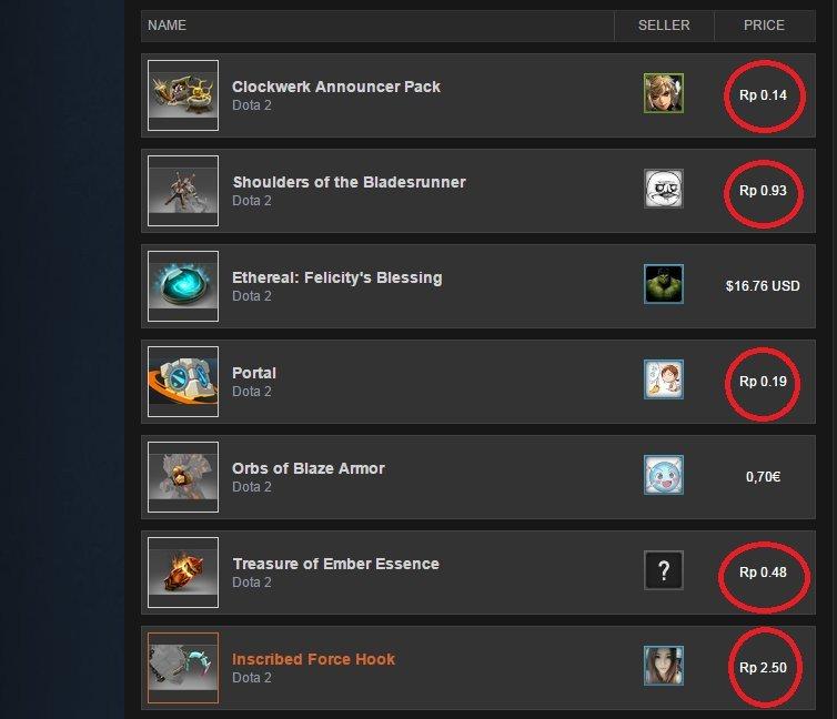 Внутриигровые товары в Steam временно обесценились в 13 тысяч раз - Изображение 2