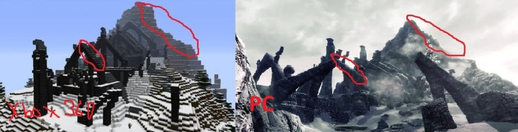 Смотр TESV Skyrim, Xbox ЕДИШЕН!!! | Канобу - Изображение 5