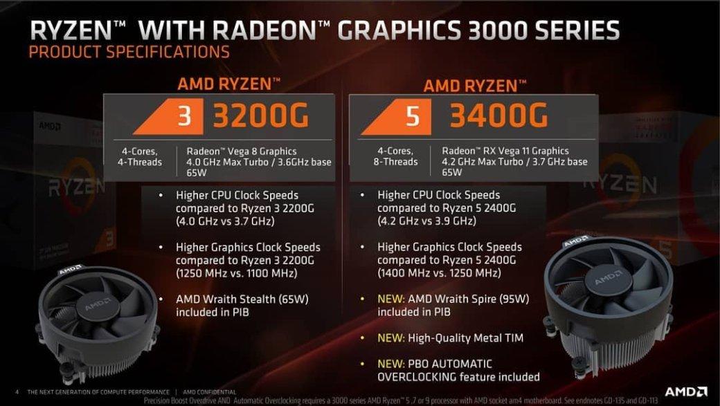 Анонсированы процессоры AMD Ryzen 3 3200G и Ryzen 5 3400G: как аналоги Intel, но дешевле | Канобу - Изображение 2