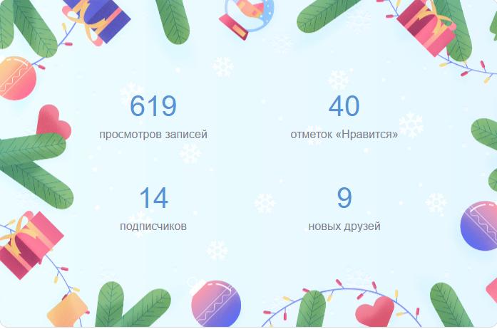 Узнайте статистику своего профиля за2017-й сприложением «Итоги года» во«ВКонтакте». - Изображение 2