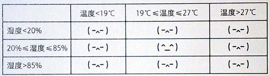 Обзор Xiaomi Mijia Termometer 2— миниатюрный смарт-термометр для дома идачи | Канобу - Изображение 4520