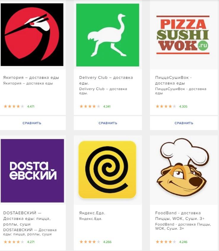 Роскачество назвало лучшие приложения для доставки еды | Канобу - Изображение 2721