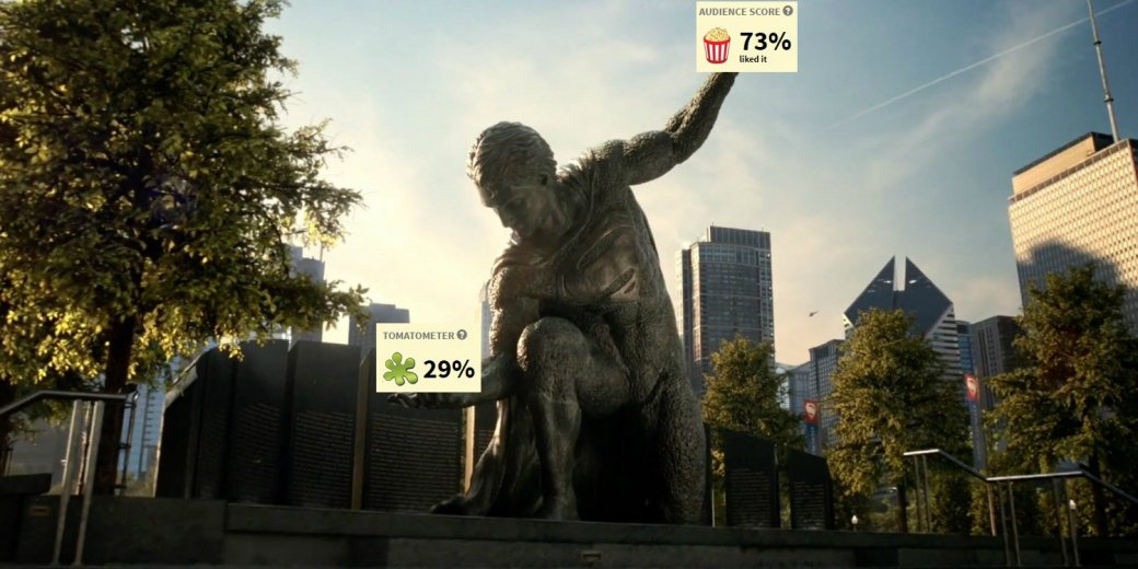 3 проблемы рейтинга Rotten Tomatoes | Канобу - Изображение 1