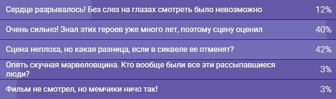 Vox Populi: результаты всех наших опросов за2018год. Закого голосовали читатели «Канобу»? | Канобу - Изображение 29