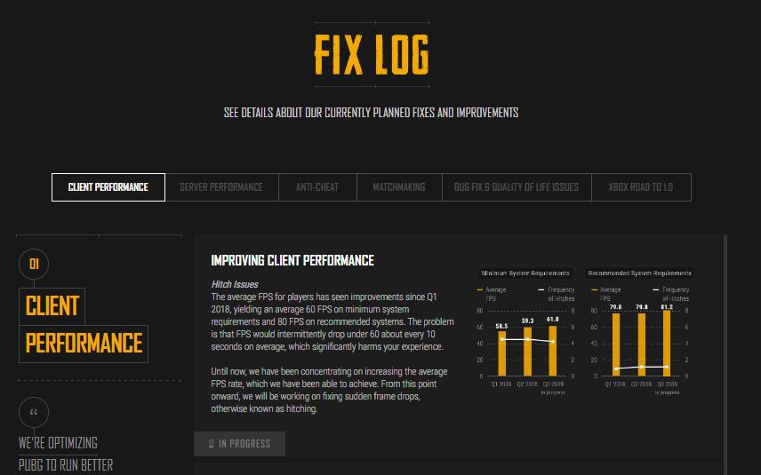 ВPUBG нужно пофиксить так много багов, что разработчики запустили для этого отдельный сайт Fix PUBG | Канобу - Изображение 3